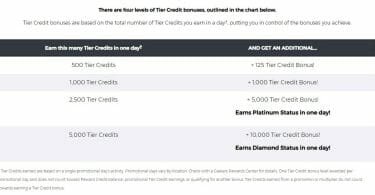 Caesars Rewards tier credit bonus table