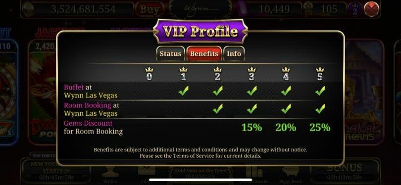 Wynn Slots VIP rankings