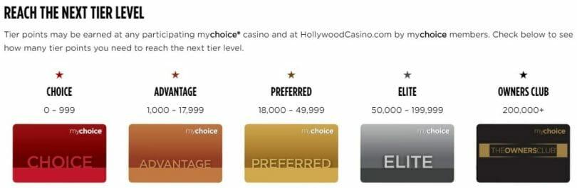 MyChoice players club tier levels