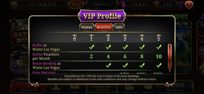 Wynn Slots buffet limits per level