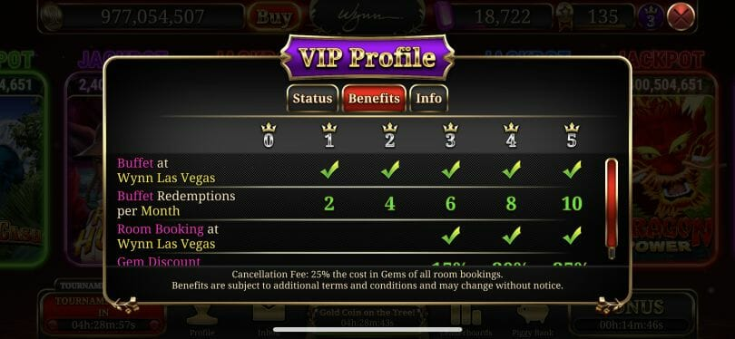 Wynn Slots 2020 VIP levels
