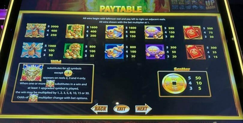 5 Dragons Rising Jackpots by Aristocrat core pay table